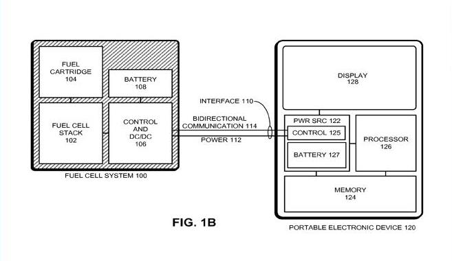 A drawing from one of Apple's fuel-cell patents that shows a fuel cell embedded with a portable electronics device and controlled by its power-management system.