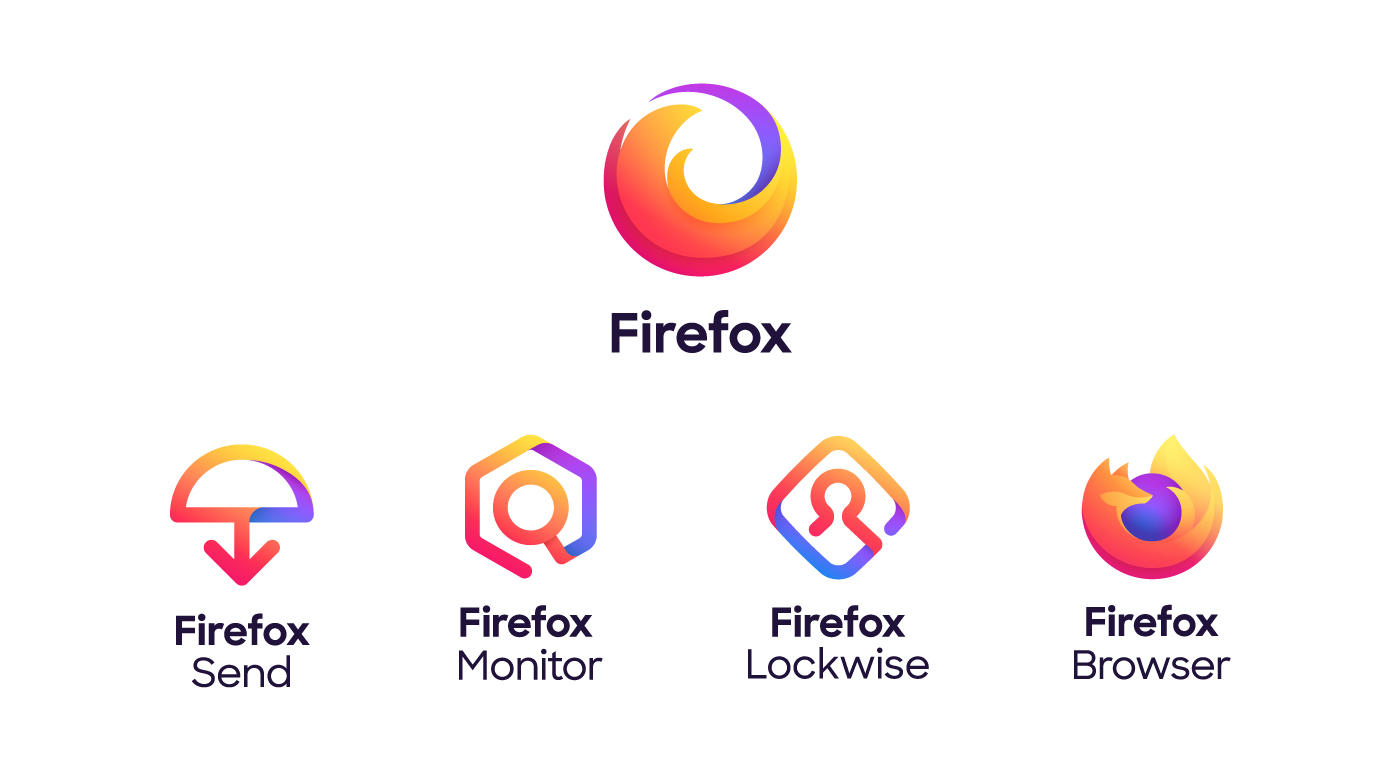 A master Firefox brand, at top, spawns variations for different Mozilla apps and tools.