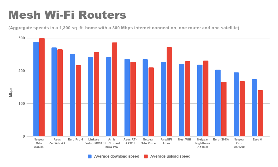 mesh-wi-fi-routers-1.png