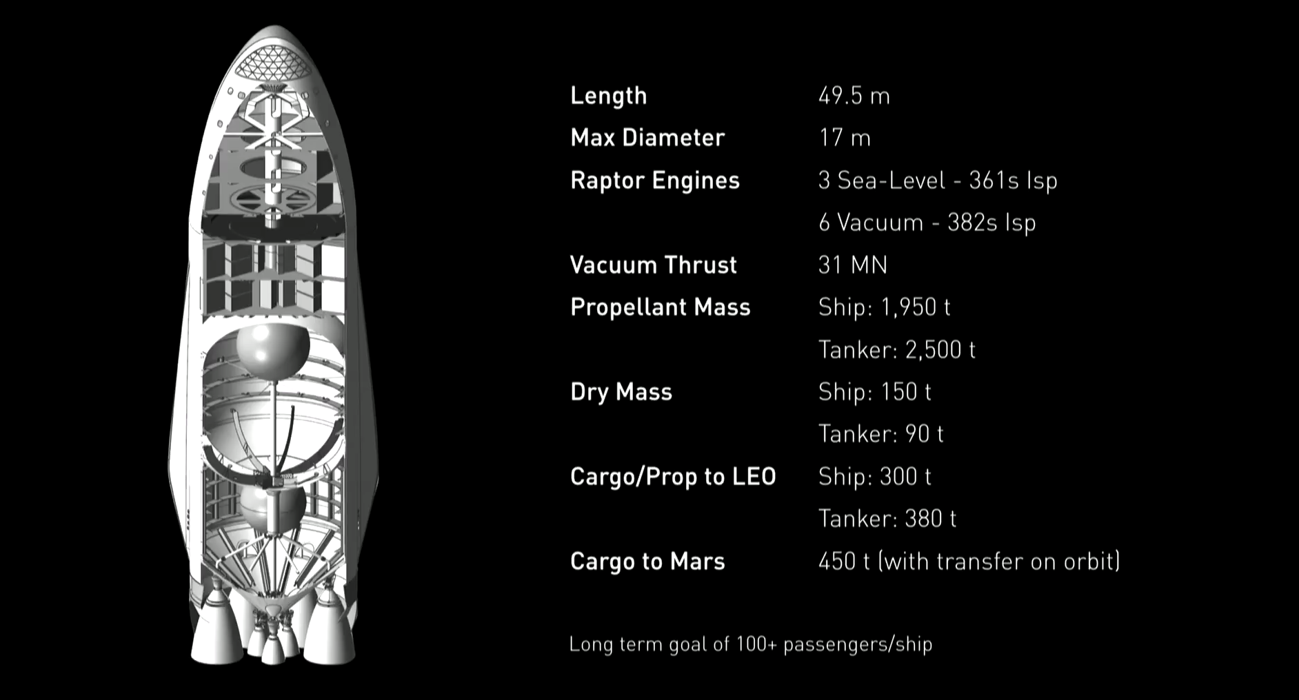 Your ride to Mars