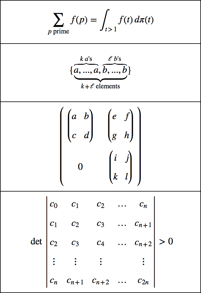 Mozilla's MathML torture test site shows a variety of mathematical expressions that can't be rendered with conventional text.