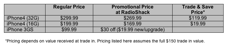 RadioShack's special iPhone 4 , and 3GS pricing.