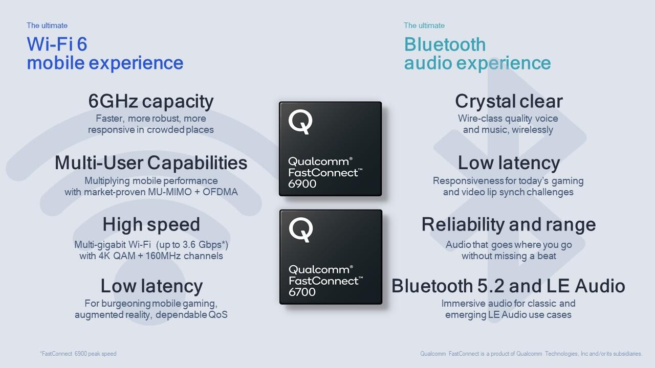 qualcomm-fastconnect-wi-fi-6e-chipsets