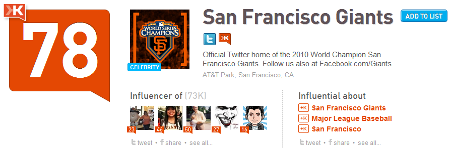 Klout user details