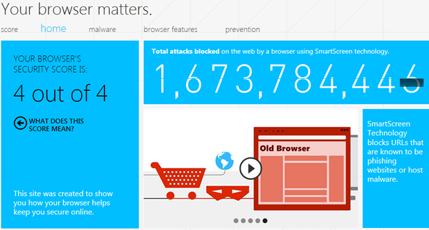 IE9 receives a perfect score for security from Microsoft browser test page.