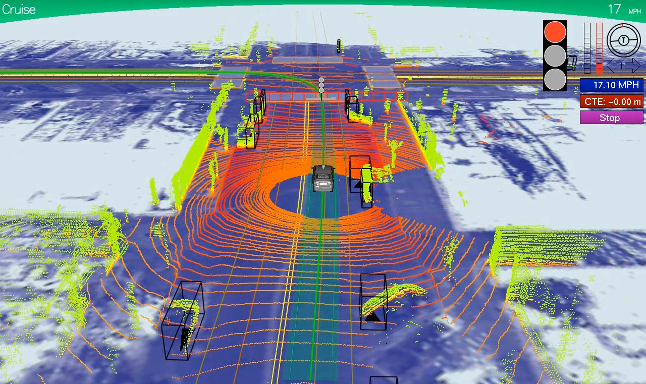 This is what the road looks like for a Google self-driving car: a laser scanner helps the vehicle chart a course through intersections and traffic.