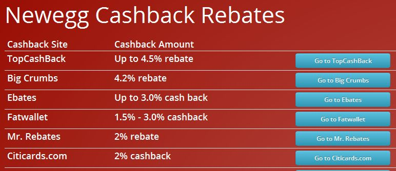 SavingsCashback.com will show you the top cashback deals for any given store.