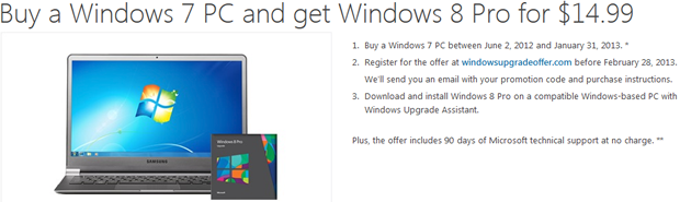 Registration for the Windows 8 $15 upgrade offer expires this Thursday.