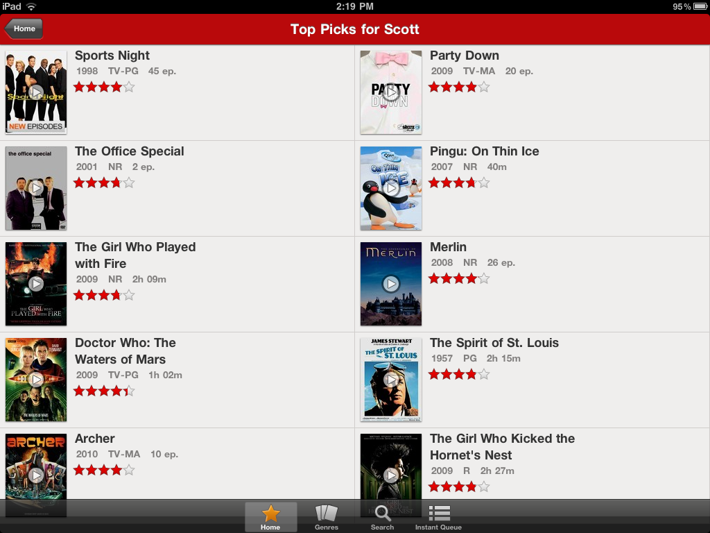 No, these aren't my top picks.