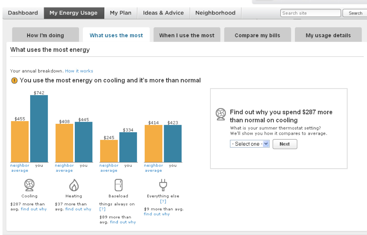 Opower_energy_usage_what_most_3.jpg