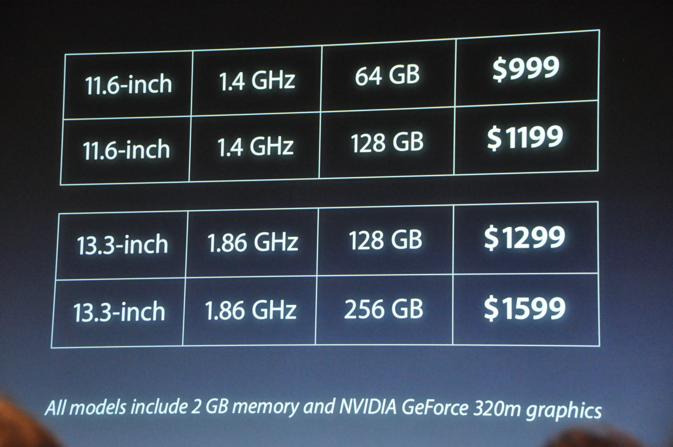 Pricing on new MacBook Airs