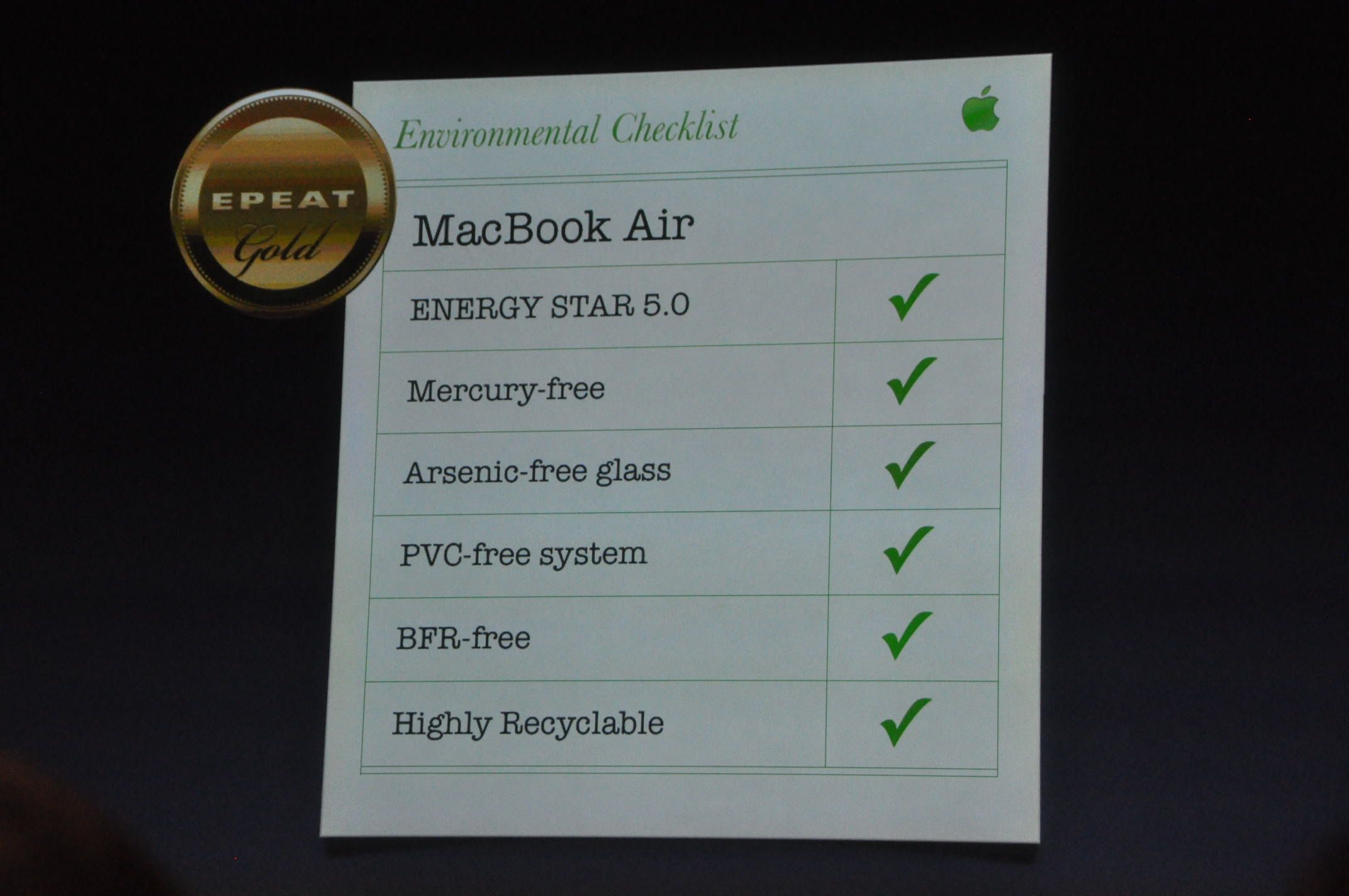 Green standards for MacBook Air