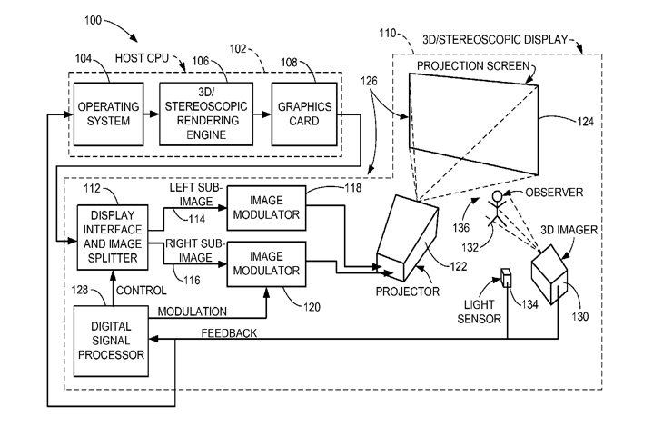 A diagram of how Apple's proposed 3D projection system would work. (Credit: U.S. Patent and Trademark Office)
