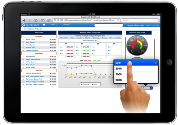 Jaspersoft iPad dashboard