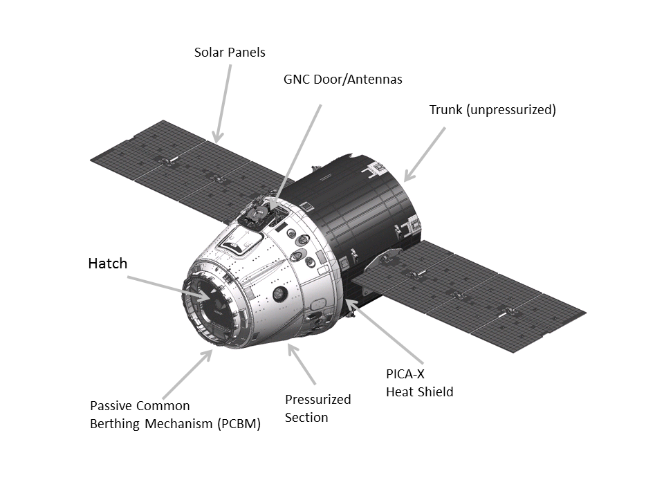Diagram of the Dragon spacecraft
