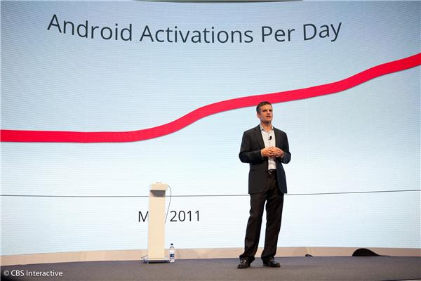 1.3 million Android activations per day