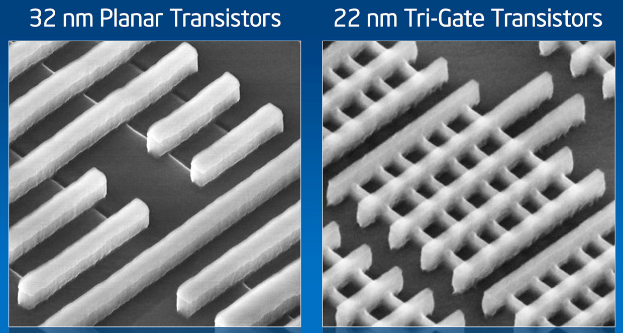 "This view compares the last-generation 32nm process used to make Intel's ""Sandy Bridge"" chips with today's 22nm process for ""Ivy Bridge"" chips. Where the 22nm chips have protruding fins to channel electrical current, the 32nm design uses a traditional ""planar"" design where the channel is flat within the chip surface."