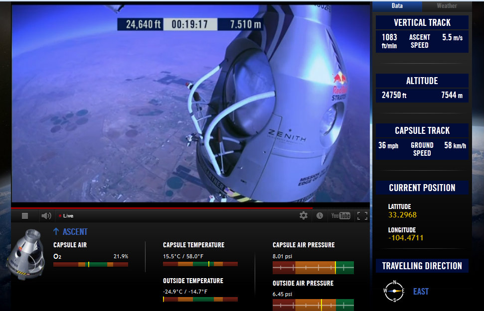 Baumgartner ascent via live stream