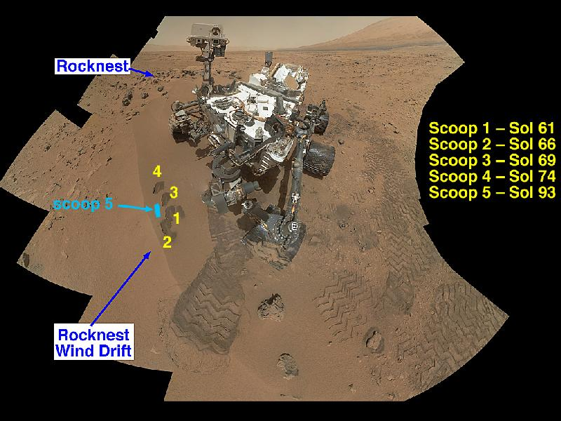 Curiosity's work site