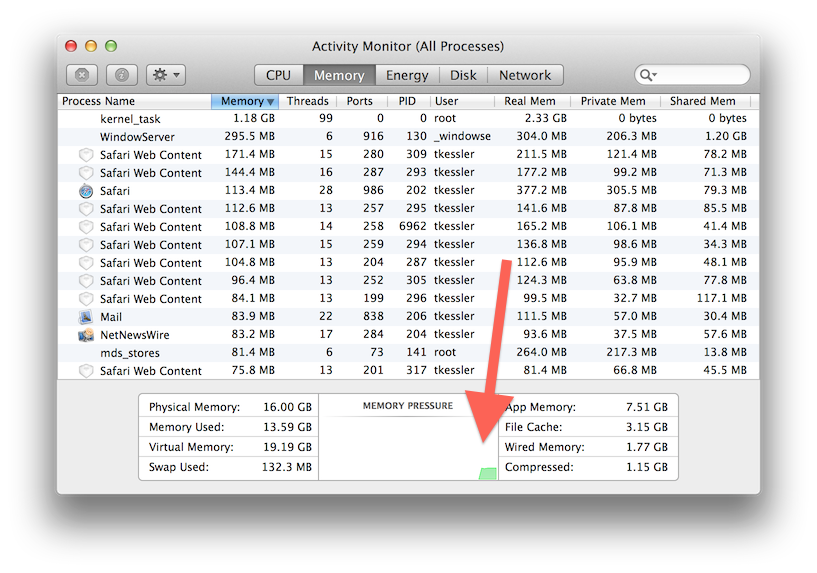 The Memory Pressure graph in Mavericks is the best indicator of whether you are running low on usable RAM.