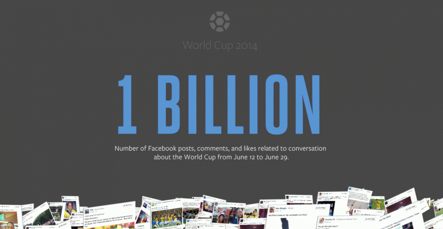 worldcupfacebook1billion.png