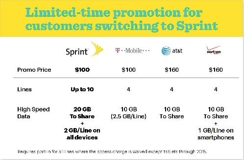 sprint-promotions.png