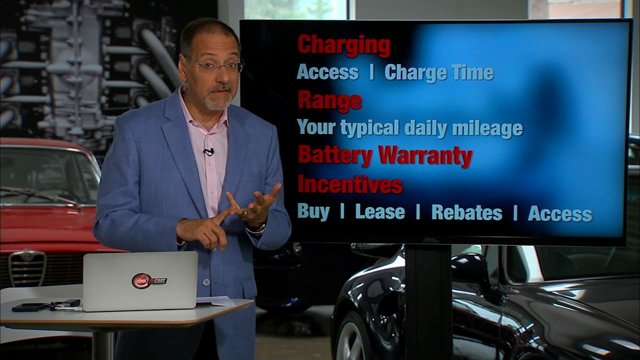 Video: Your Emails: What's better for you, a hybrid or pure EV?