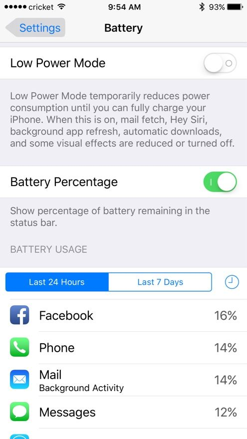 <p>How much of <em>your </em>battery is the Facebook app eating?</p>