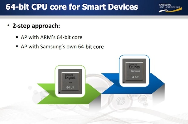 Samsung will do both an ARM 64-bit processor and its own optimized version.