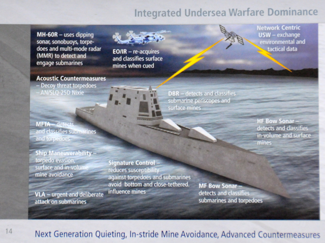 Undersea warfare dominance