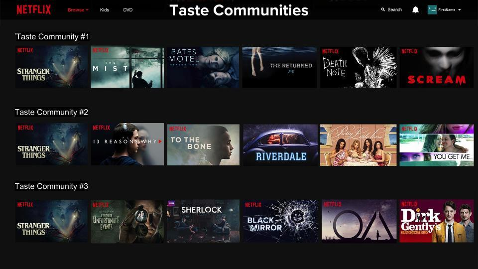 """A grid showing three taste communities that have """"Stranger Things"""" as their No. 1 show"""