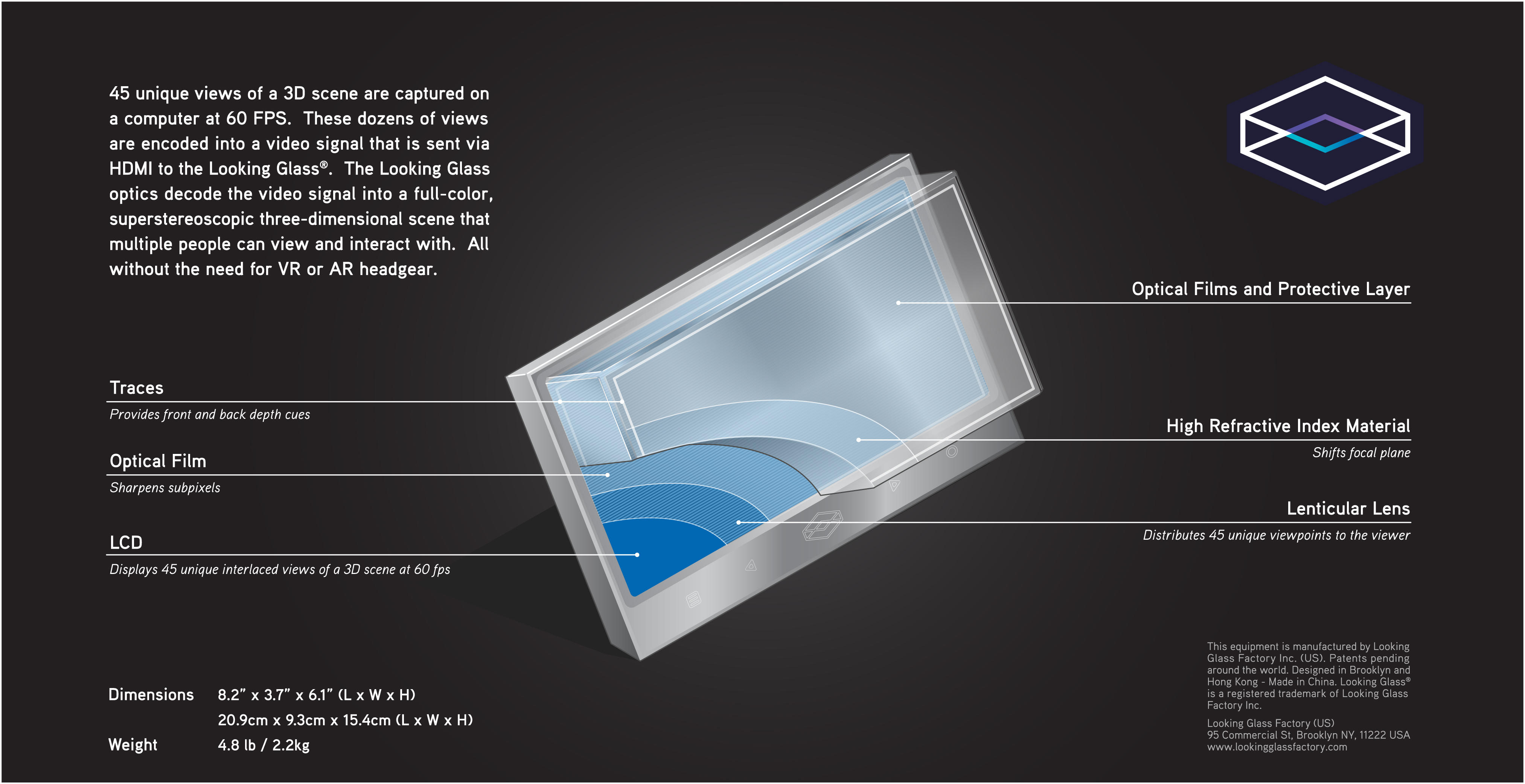 looking-glass-how-it-works