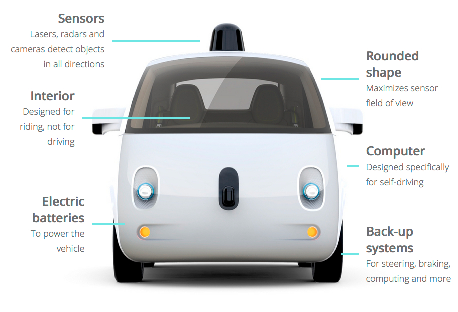An image from Google's new website devoted to its robocars. The site includes info on accidents involving the vehicles.