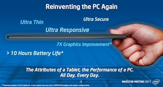 Laptops will become extremely thin and be instant-on and with instant connectivity, Intel said this week. Sounds a lot like a tablet with a keyboard.