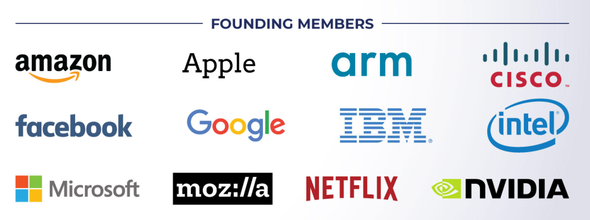 The tech industry's biggest companies are all founding members of the Alliance for Open Media.