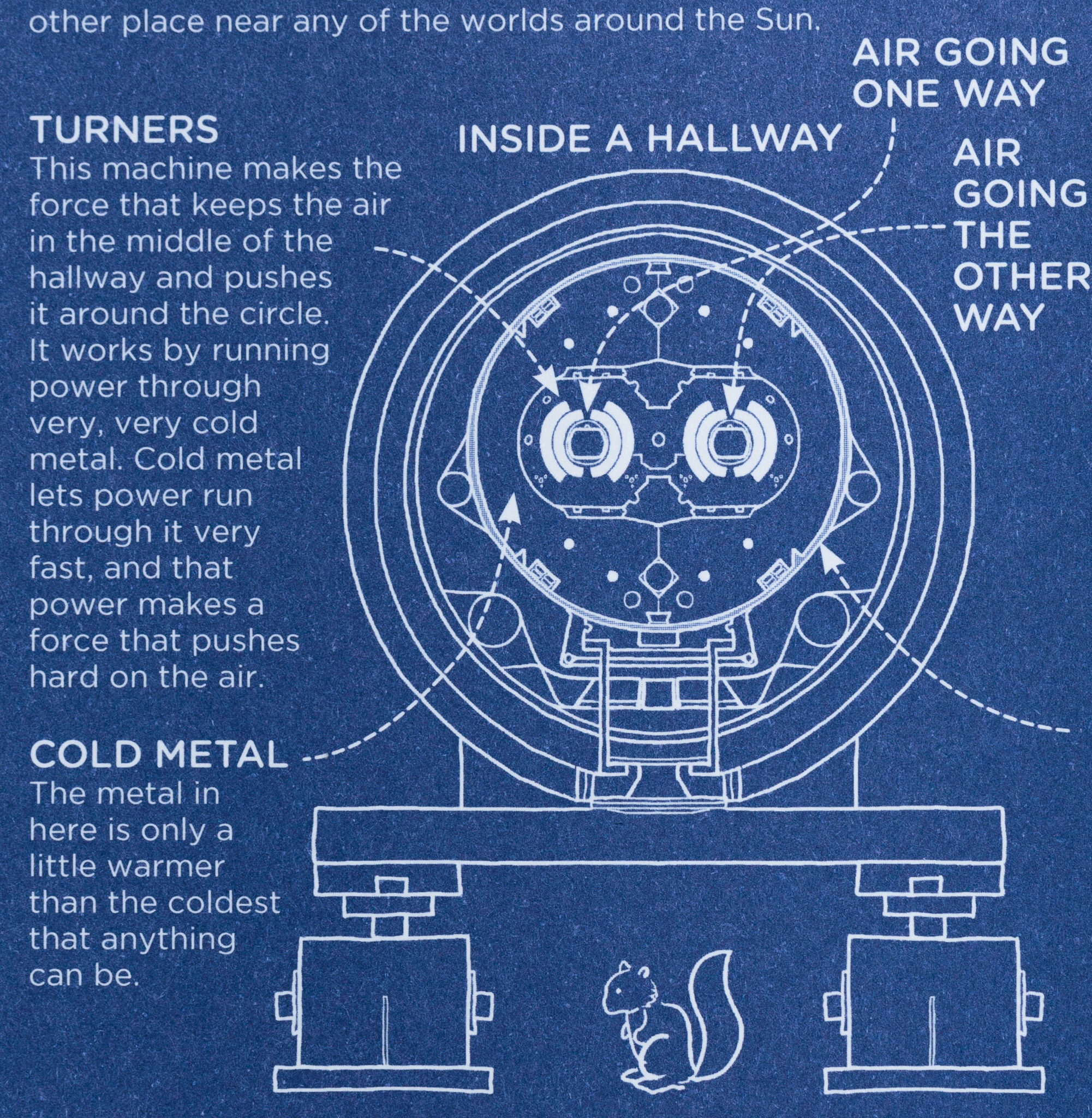 """Randall Munroe calls the Large Hadron Collider, a particle accelerator that smashes protons into each other, a """"big tiny thing hitter. This is a cross section of the particle accelerator."""