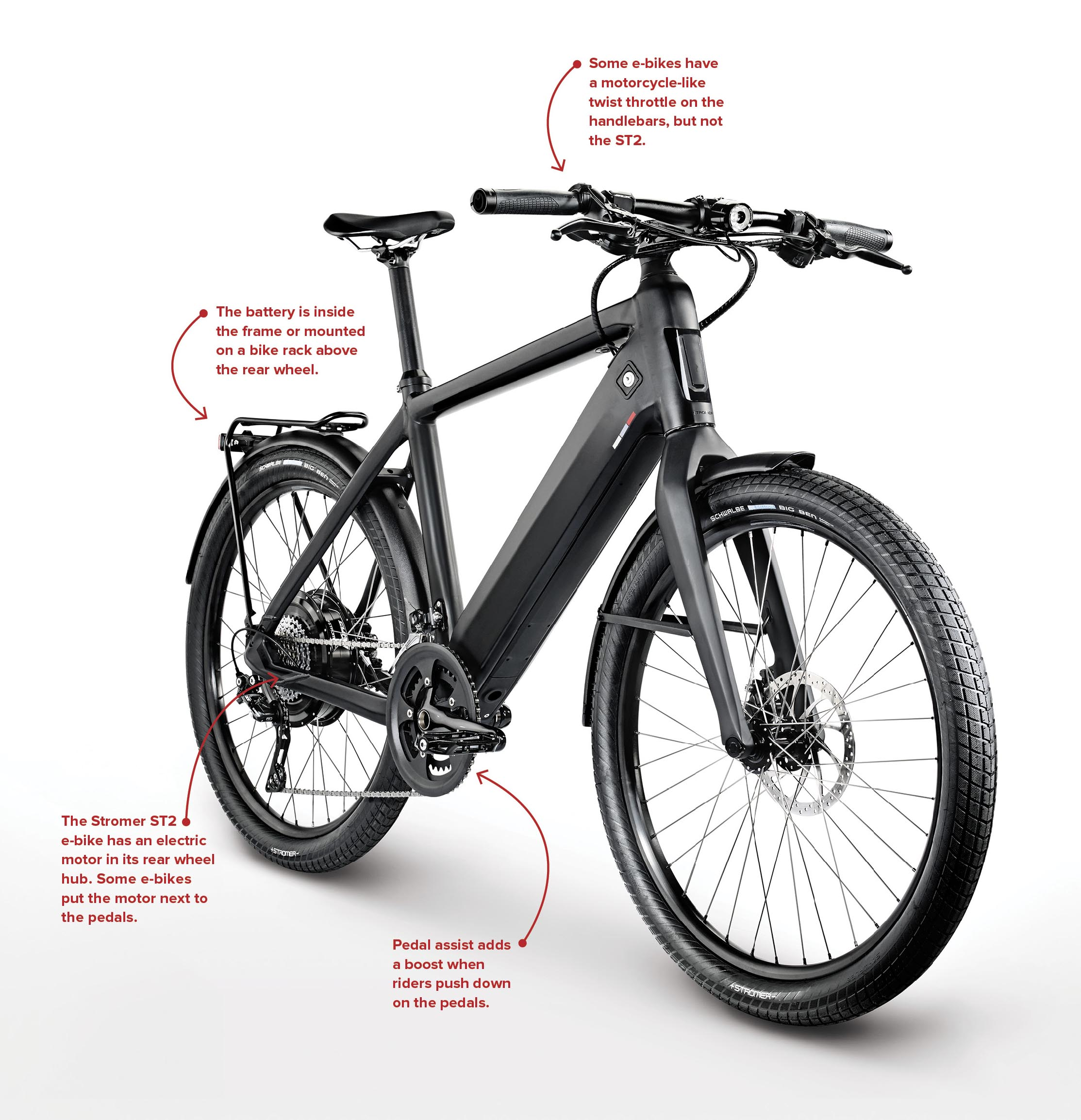 E-bikes add a battery and motor to traditional designs.