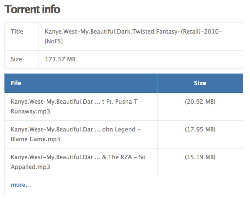 One of the IP addresses at the RIAA allegedly downloaded this Kanye West music.