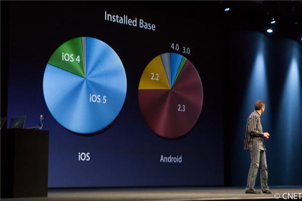 Apple Senior Vice President of iOS Software Scott Forstall at the company's annual developers conference today.