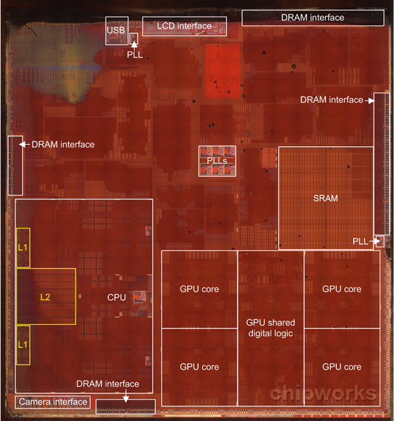 Apple A7 chip layout.  The 64-bit design gives Apple a leg up on the future.