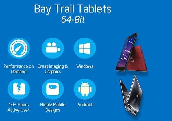 Intel is planning on Bay Trail on other tablet chips -- SoFIA and Broxton -- to drive tablet growth to 40 million units in 2014.
