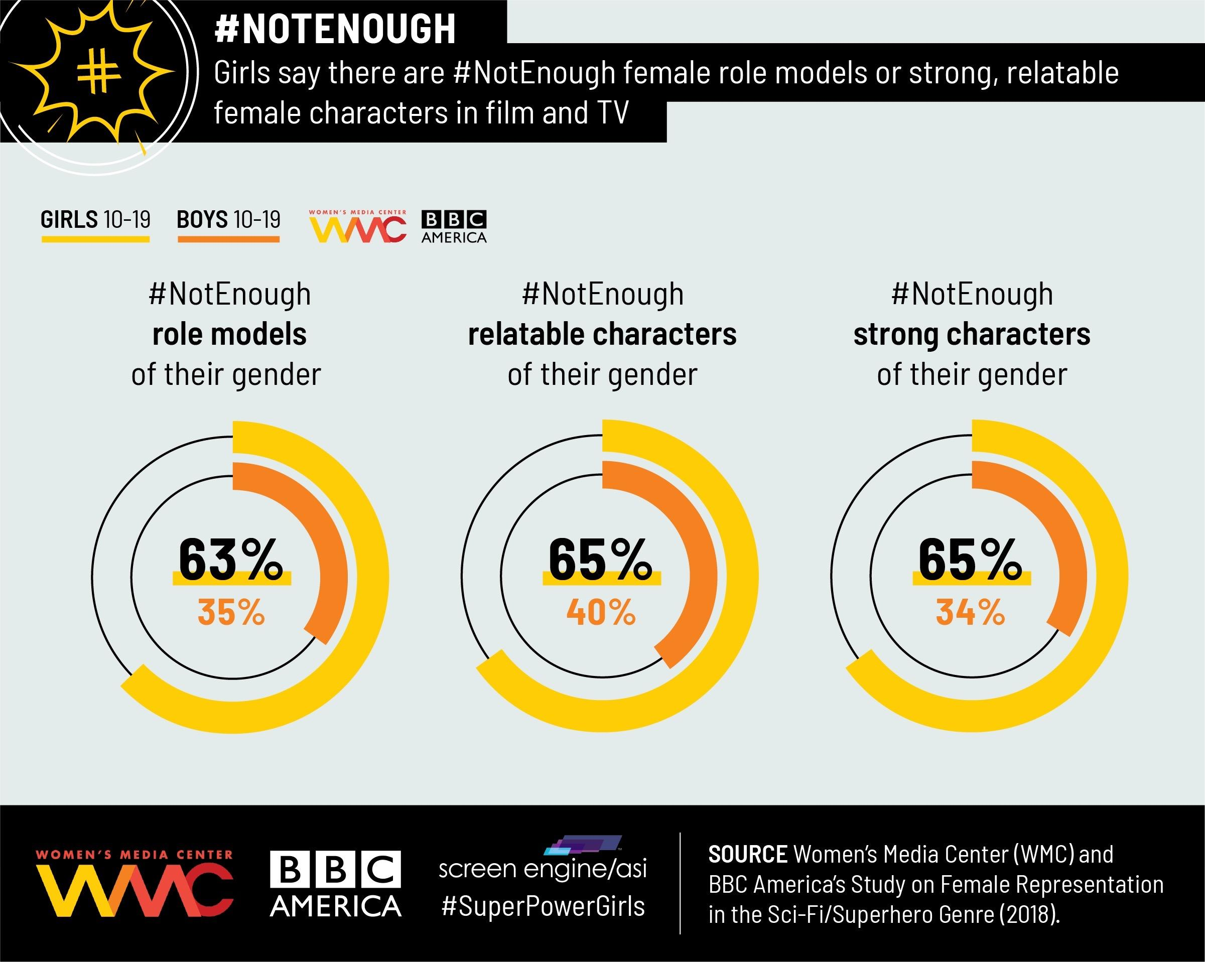 notenough-infographic-09-17-2018