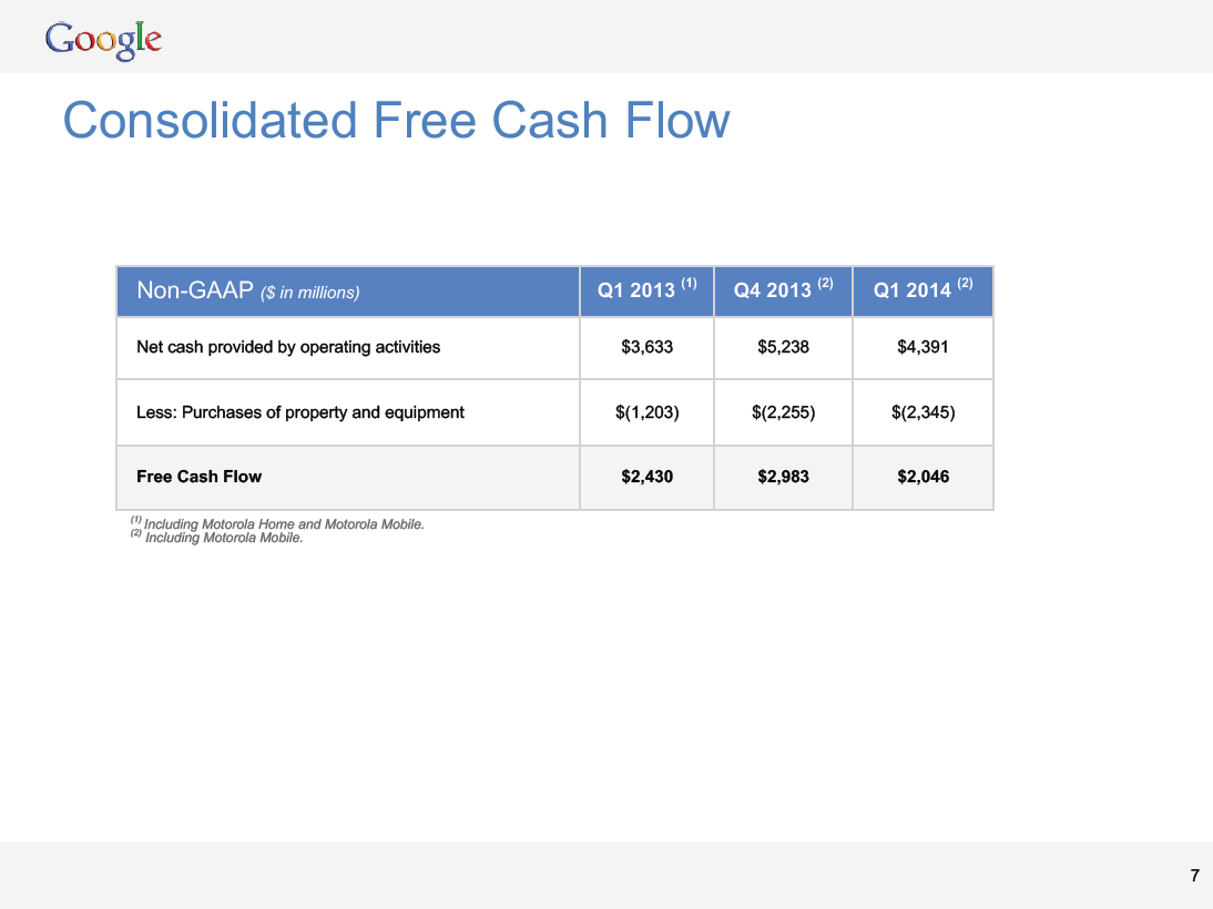 google-q1-consolidated-free-cash-flow.png