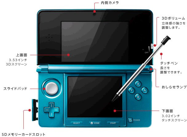 Virtual console and more: Nintendo 3DS full of surprises