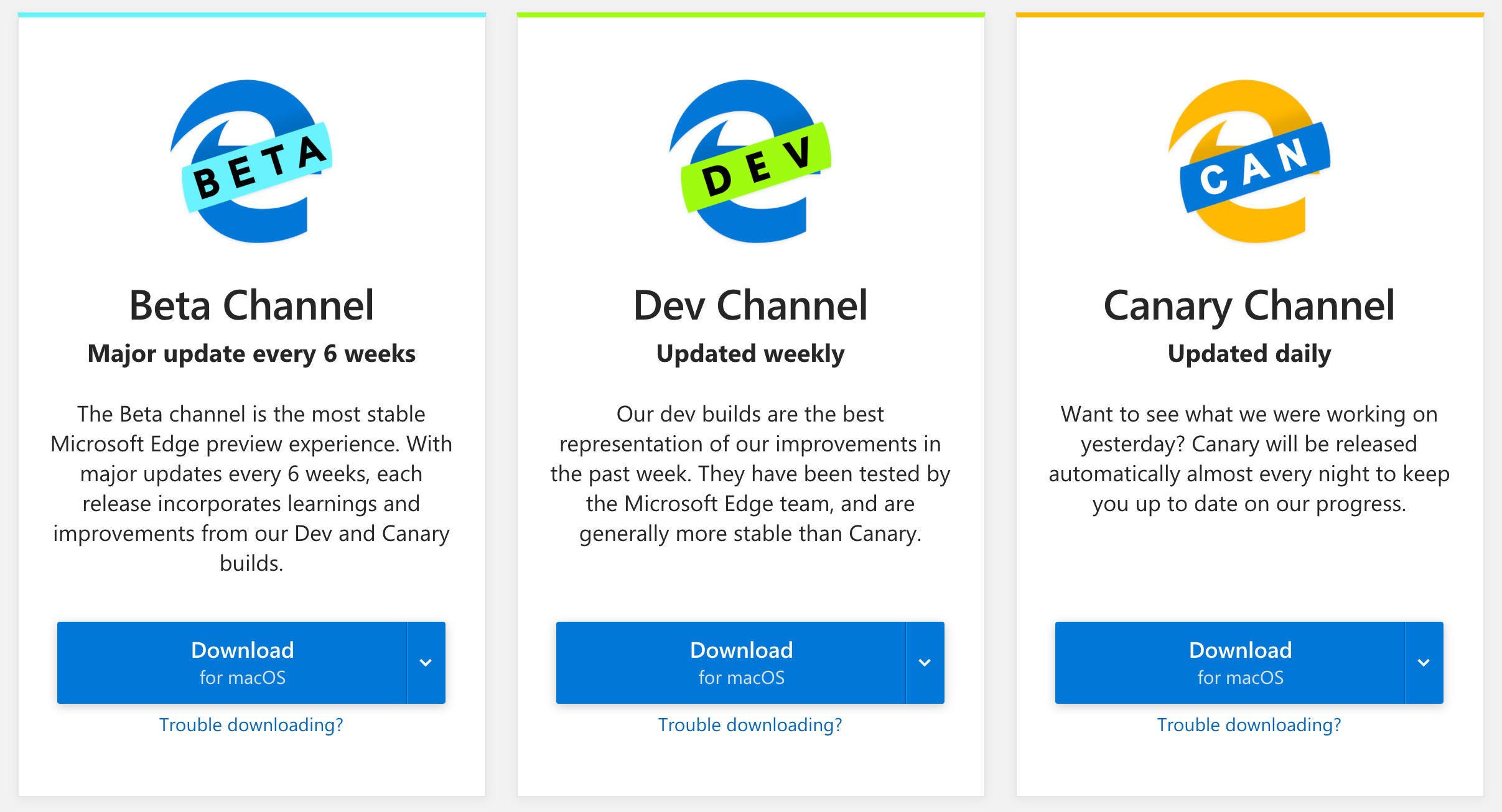 Microsoft offers three versions of Edge with different levels of maturity. The fourth, most stable release could come at the end of 2019 or 2020.
