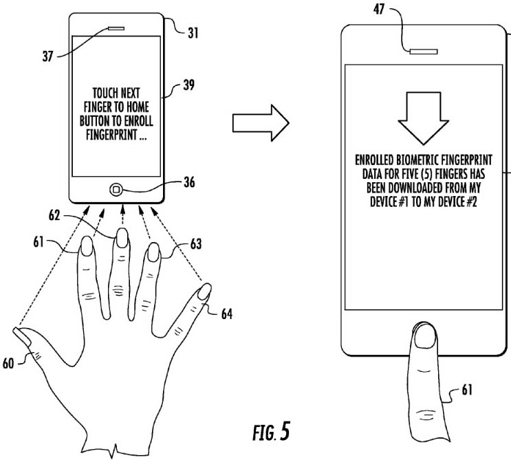 apple-touch-id-sync-patent-filing.jpg