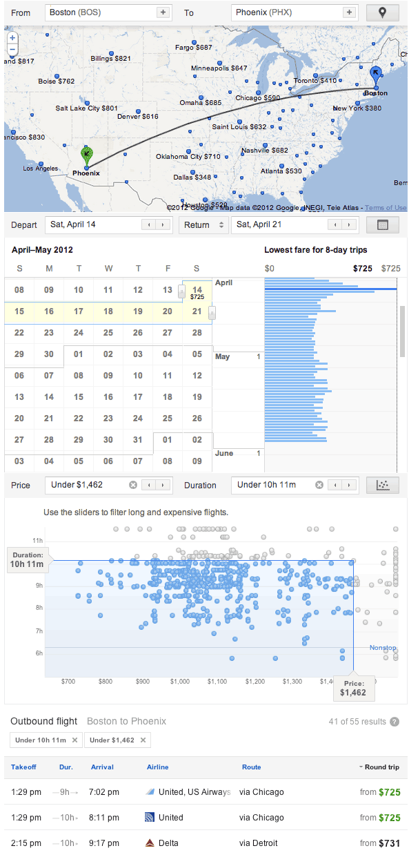 Google Flight Search presents graphical tools to see the array of prices and to fiddle with the cheapest dates to fly.