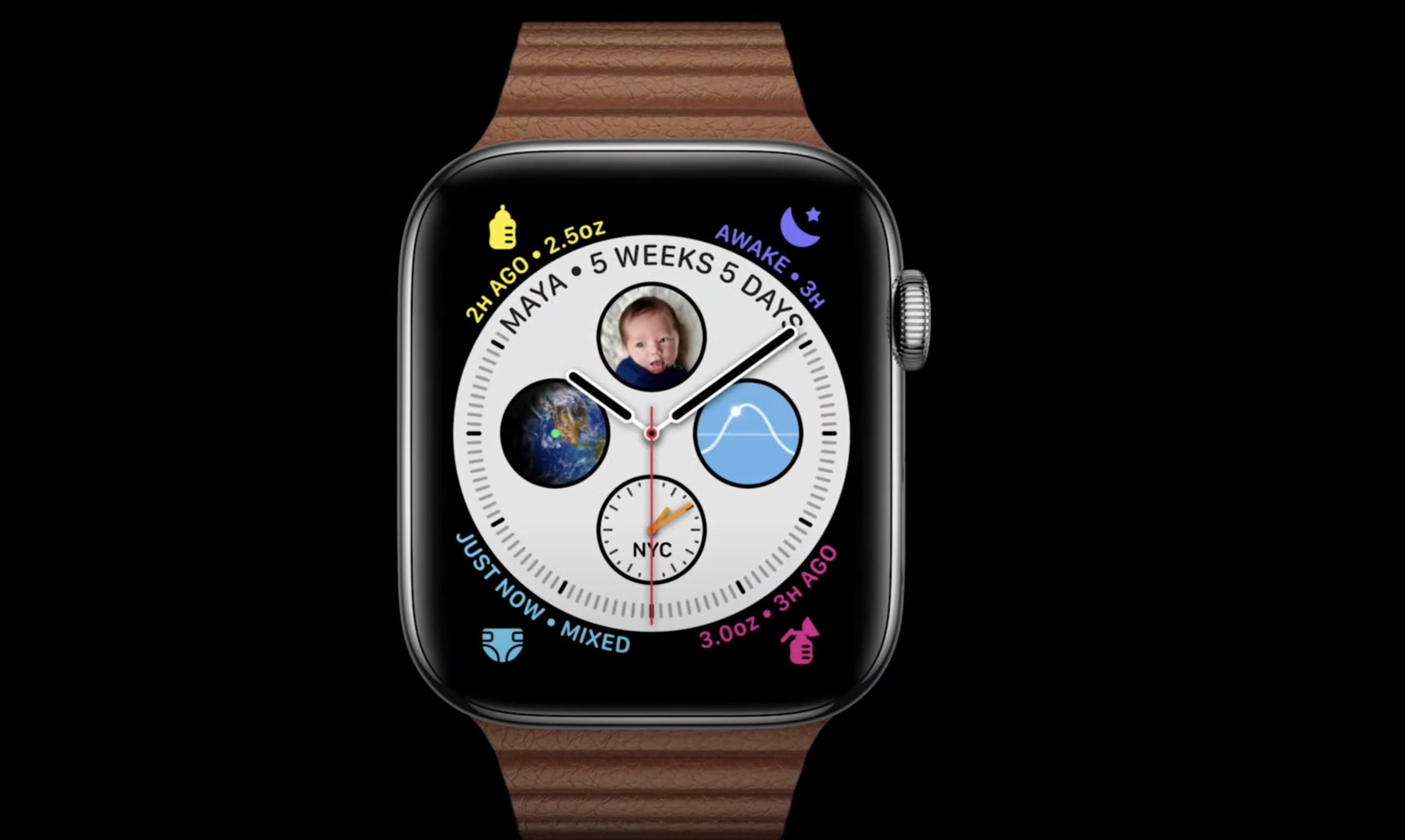 watchos-7-complications