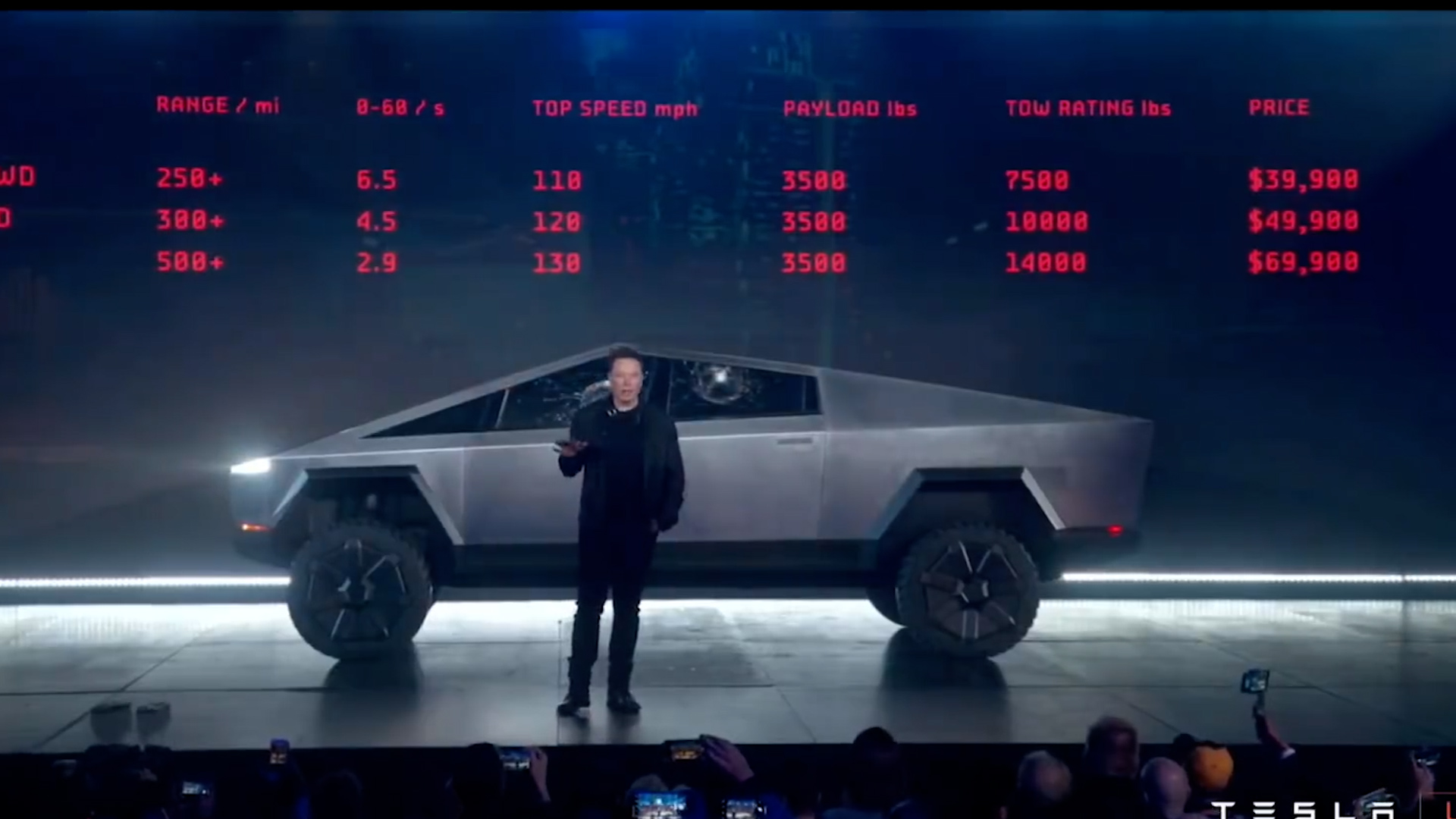 Video: Tesla's Cybertruck is further delayed, ABBA releases new music and virtual concert plans