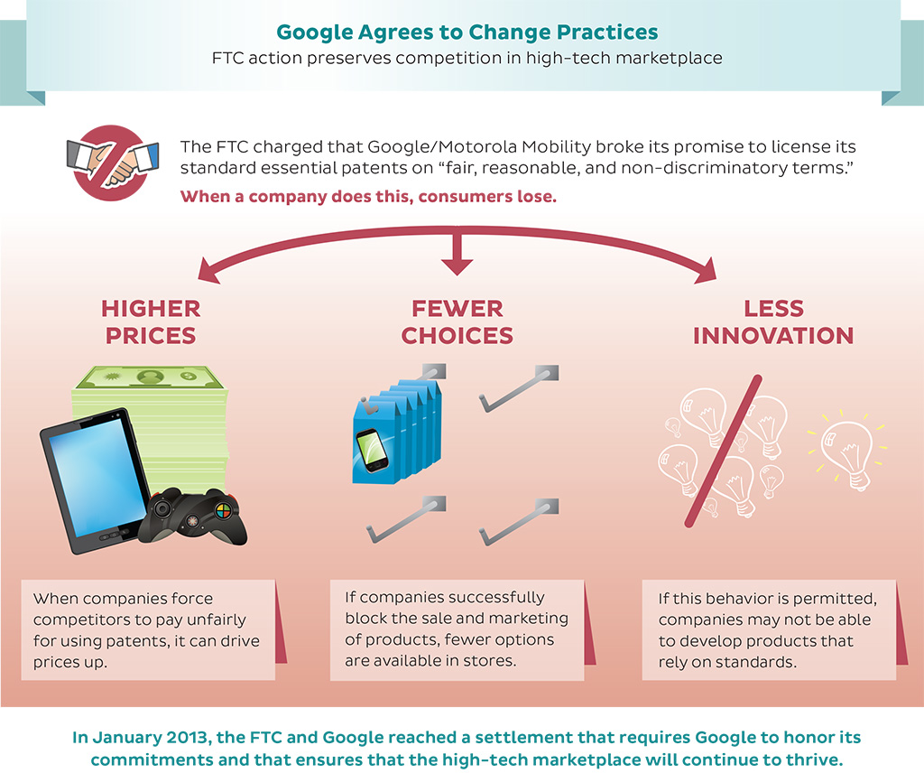 An FTC infographic on the terms of the deal.